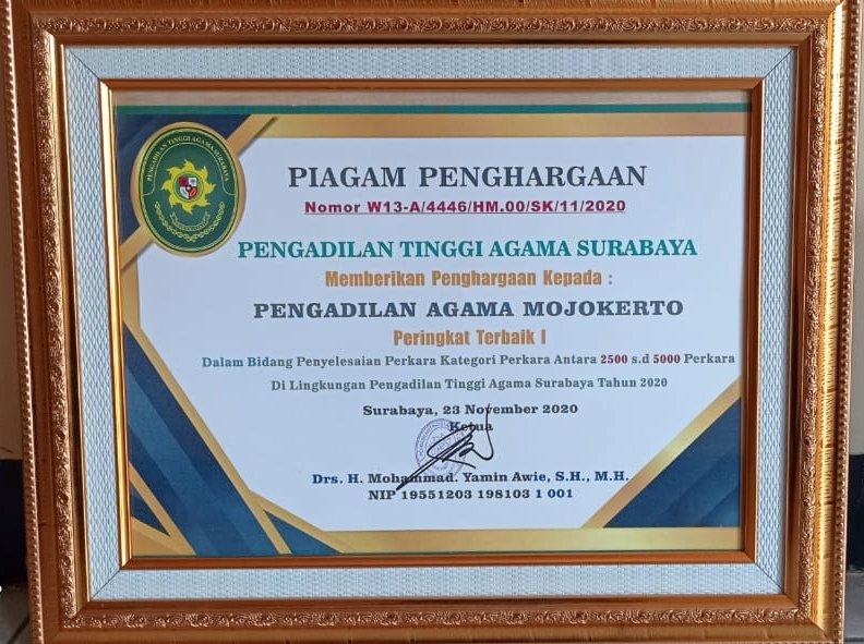 Peringkat 1 Penyelesaian Perkara 2020 PTA Surabaya